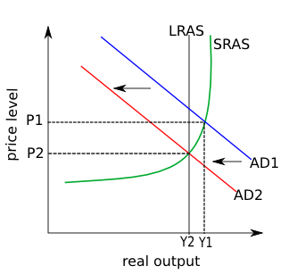 Prince2 Templates additionally UML Borland UCDs as well Bollywood Statistics Vain Diagrams And Bhai Charts additionally I Wanna Be Flexible Part 1 additionally Ch 18 Mo ary Policy. on diagrams in word